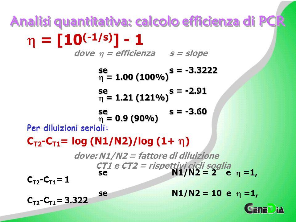  = [10(-1/s)] - 1 Analisi quantitativa: calcolo efficienza di PCR